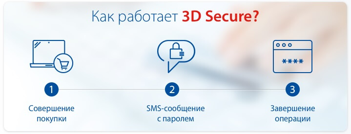 обход 3d secure